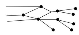 نگاشت شبکه سناریو