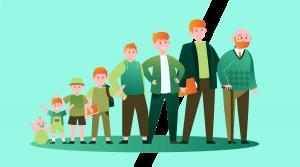 دگرگونی نسلی در آینده پژوهی