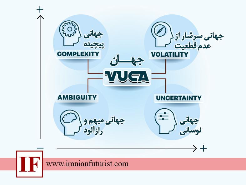 زندگی در جهان VUCA