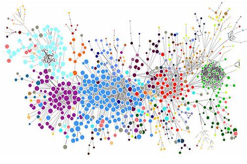 پیچیدگی در استراتژی جهان بیثبات، غیرقطعی، پیچیده و مبهم