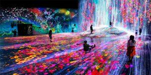 هنر آینده پژوهی، آینده پژوهی هنر