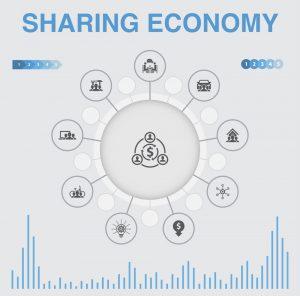 اقتصاد اشتراکی