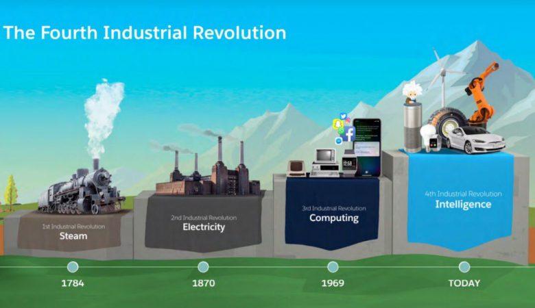 انقلاب صنعتی چهارم