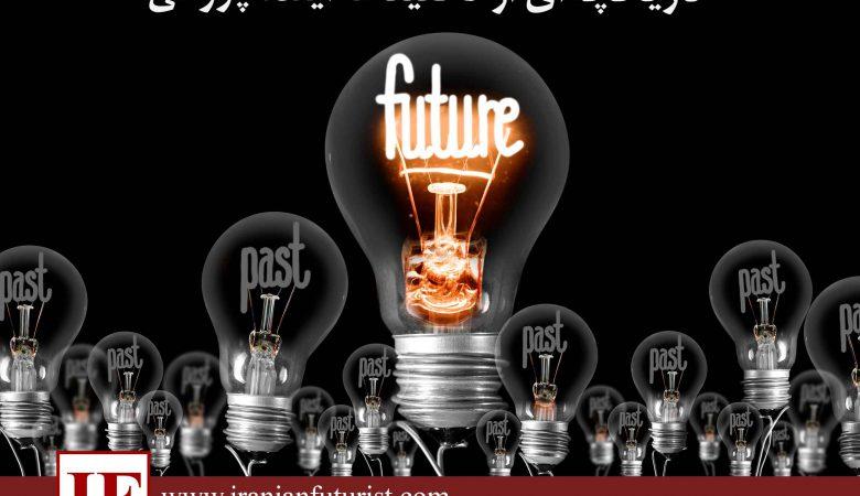 تاریخچهای از تحقیقات آینده پژوهی