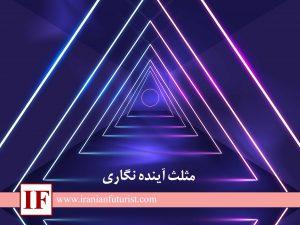 مثلث آینده نگاری