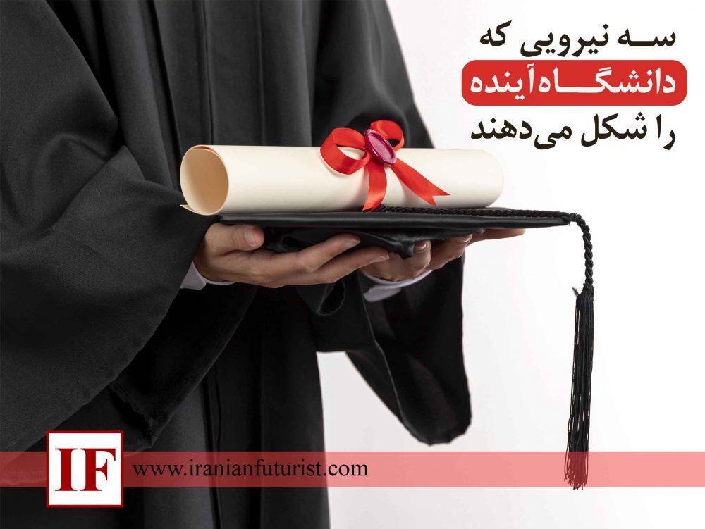 دانشگاه آینده